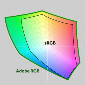 Fig01-AdobeRGBsRGB